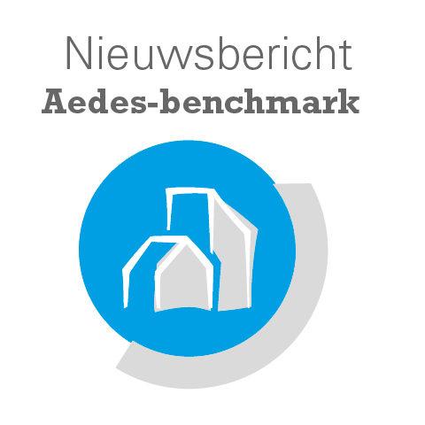 Uitkomsten Aedes-benchmark
